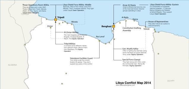 Libya Conflict Map 2014